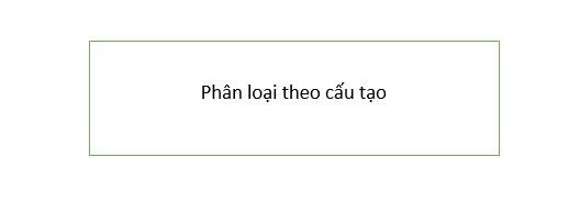 unnamed file 3 - Soạn bài: Ôn tập phần tiếng Việt